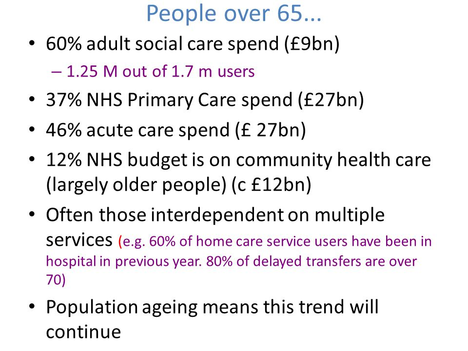 People over 65... 60% adult social care spend (£9bn) – 1.25 M out of 1.7 m users 37% NHS Primary Care spend (£27bn) 46% acute care spend (£ 27bn) 12%