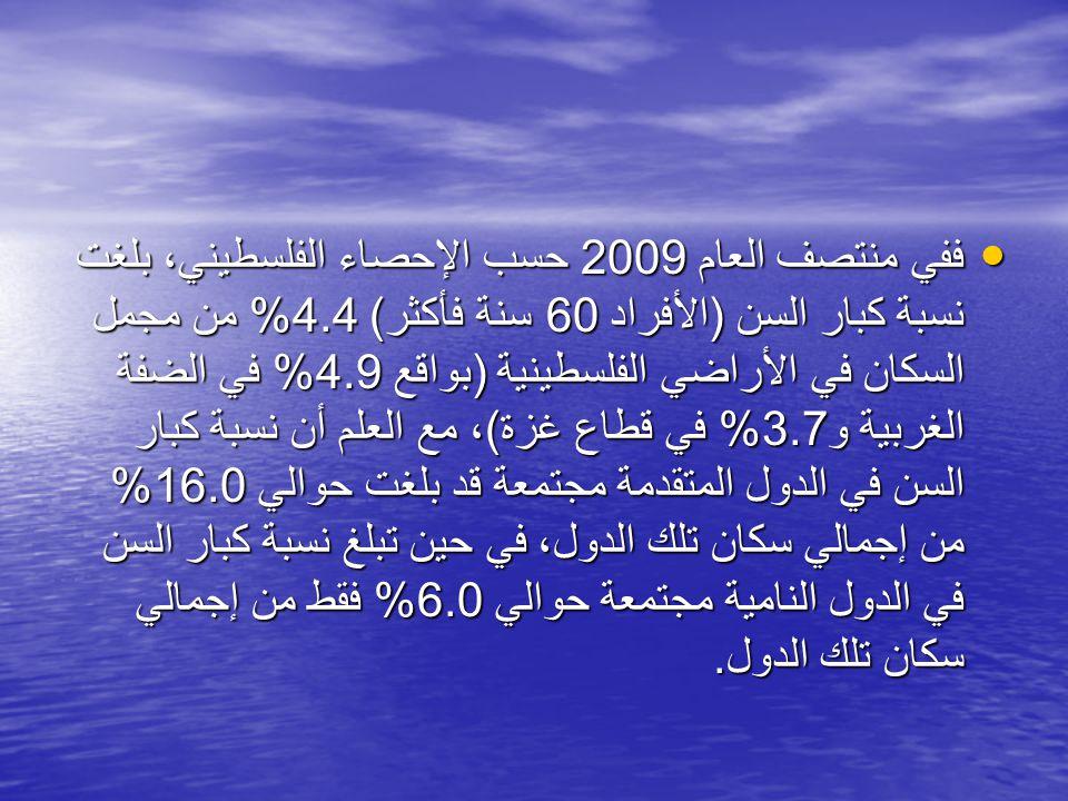 ففي منتصف العام 2009 حسب الإحصاء الفلسطيني، بلغت نسبة كبار السن ( الأفراد 60 سنة فأكثر ) 4.4% من مجمل السكان في الأراضي الفلسطينية ( بواقع 4.9% في الضفة الغربية و 3.7% في قطاع غزة ) ، مع العلم أن نسبة كبار السن في الدول المتقدمة مجتمعة قد بلغت حوالي 16.0% من إجمالي سكان تلك الدول، في حين تبلغ نسبة كبار السن في الدول النامية مجتمعة حوالي 6.0% فقط من إجمالي سكان تلك الدول.