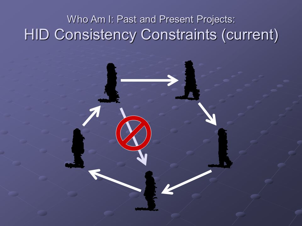 Who Am I: Past and Present Projects: HID Consistency Constraints (current)