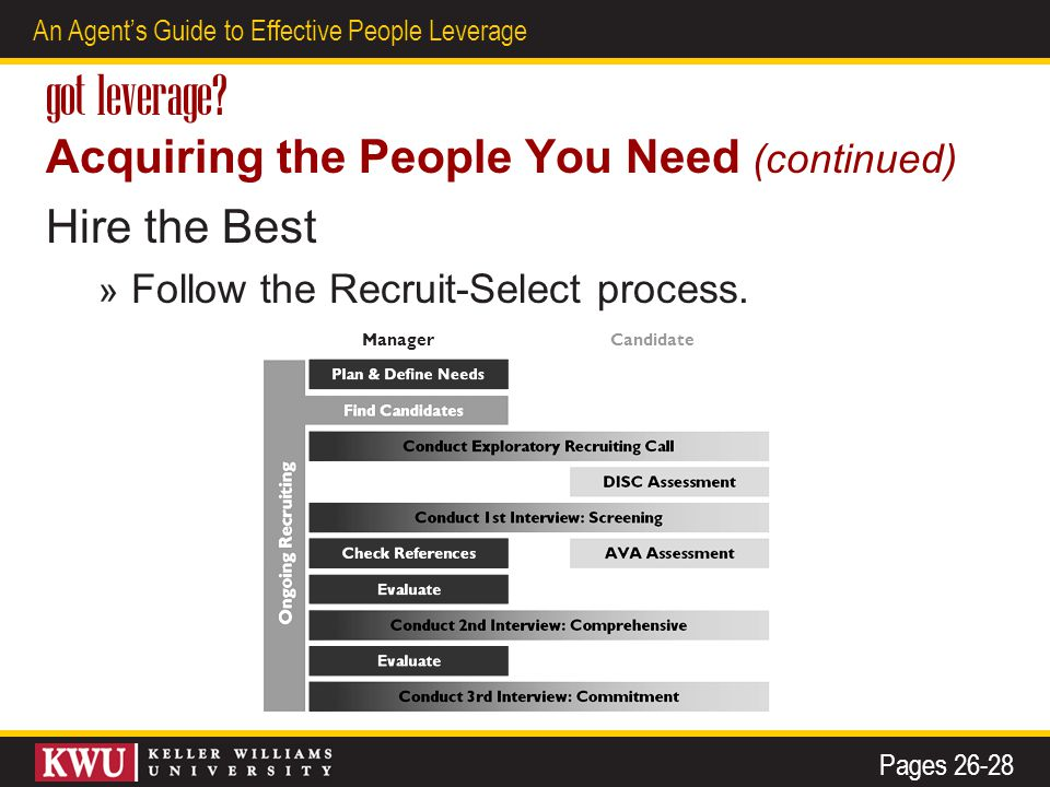 16 An Agent's Guide to Effective People Leverage got leverage? Acquiring the People You Need (continued) Hire the Best » Follow the Recruit-Select pro