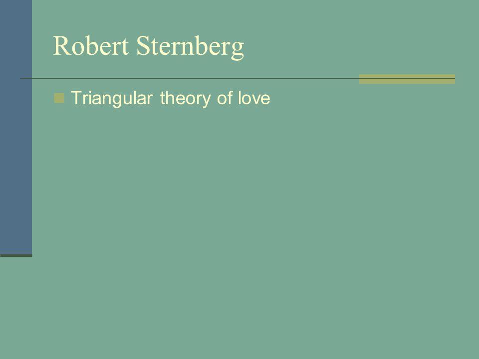 Robert Sternberg Triangular theory of love