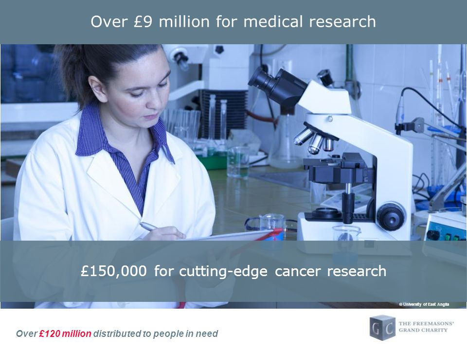 Over £120 million distributed to people in need Over £9 million for medical research £150,000 for cutting-edge cancer research © University of East Anglia