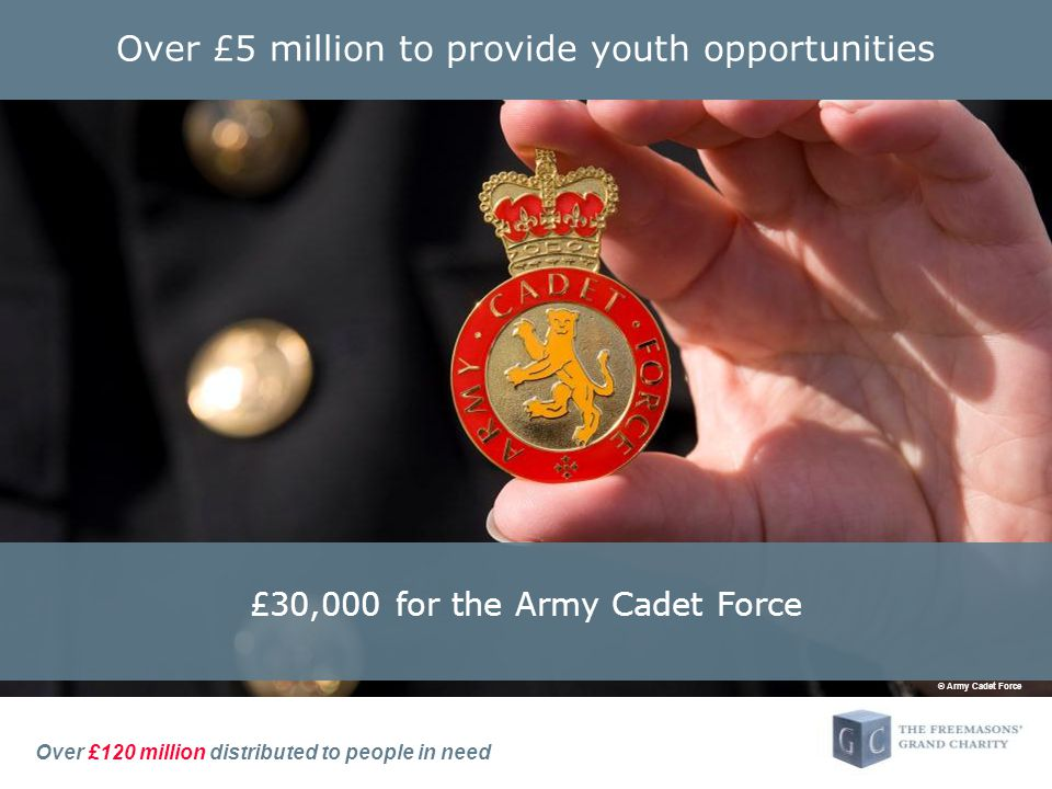 Over £120 million distributed to people in need Over £5 million to provide youth opportunities © Army Cadet Force £30,000 for the Army Cadet Force