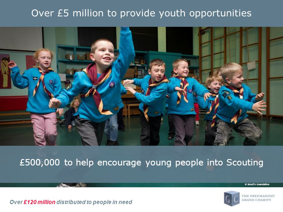 Over £120 million distributed to people in need Over £5 million to provide youth opportunities £500,000 to help encourage young people into Scouting © Scout's Association