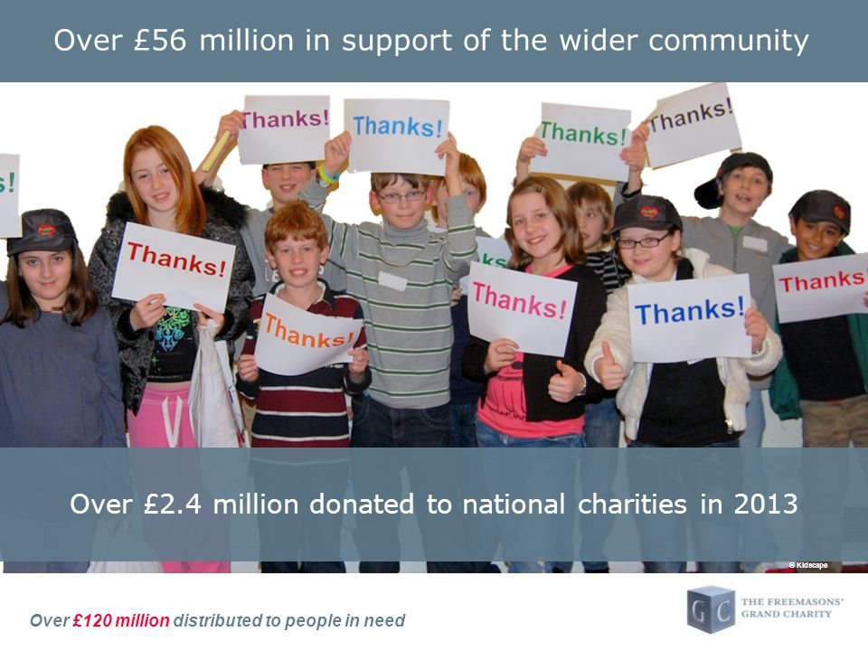 Over £120 million distributed to people in need Over £56 million in support of the wider community © Kidscape Over £2.4 million donated to national charities in 2013