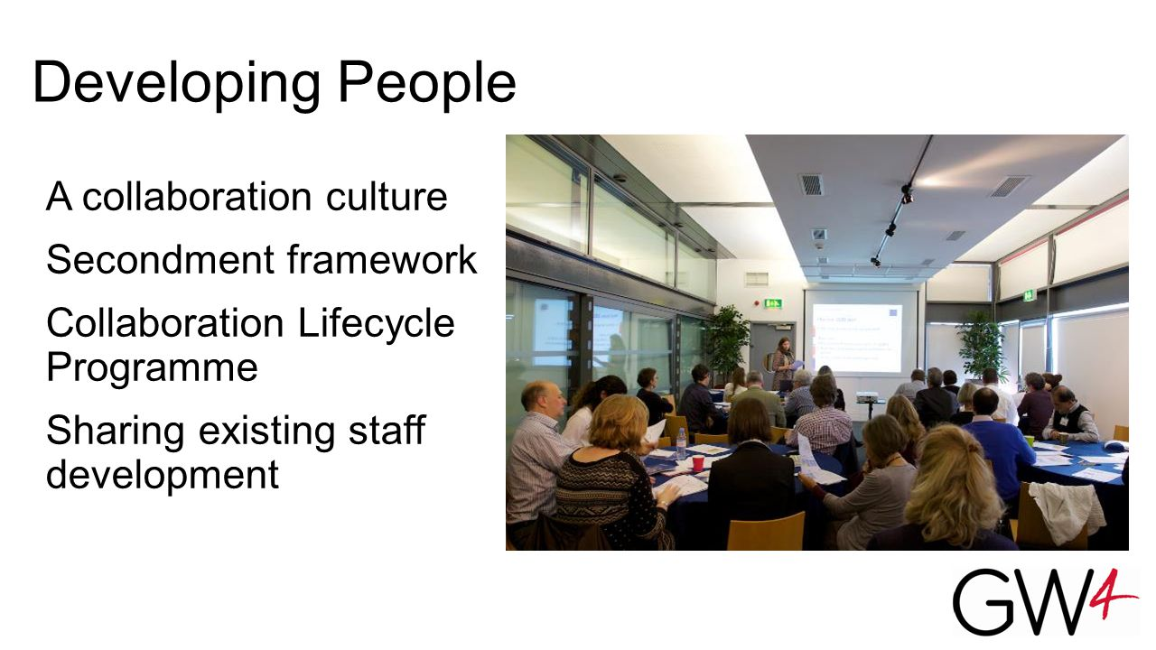 Developing People A collaboration culture Secondment framework Collaboration Lifecycle Programme Sharing existing staff development