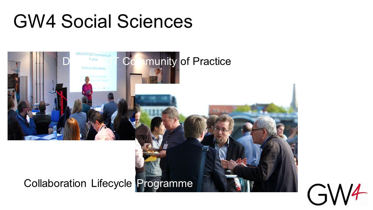 GW4 Social Sciences Collaboration Lifecycle Programme DTP & CDT Community of Practice