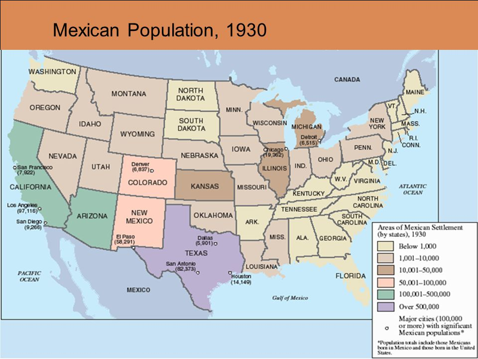 Mexican Population, 1930
