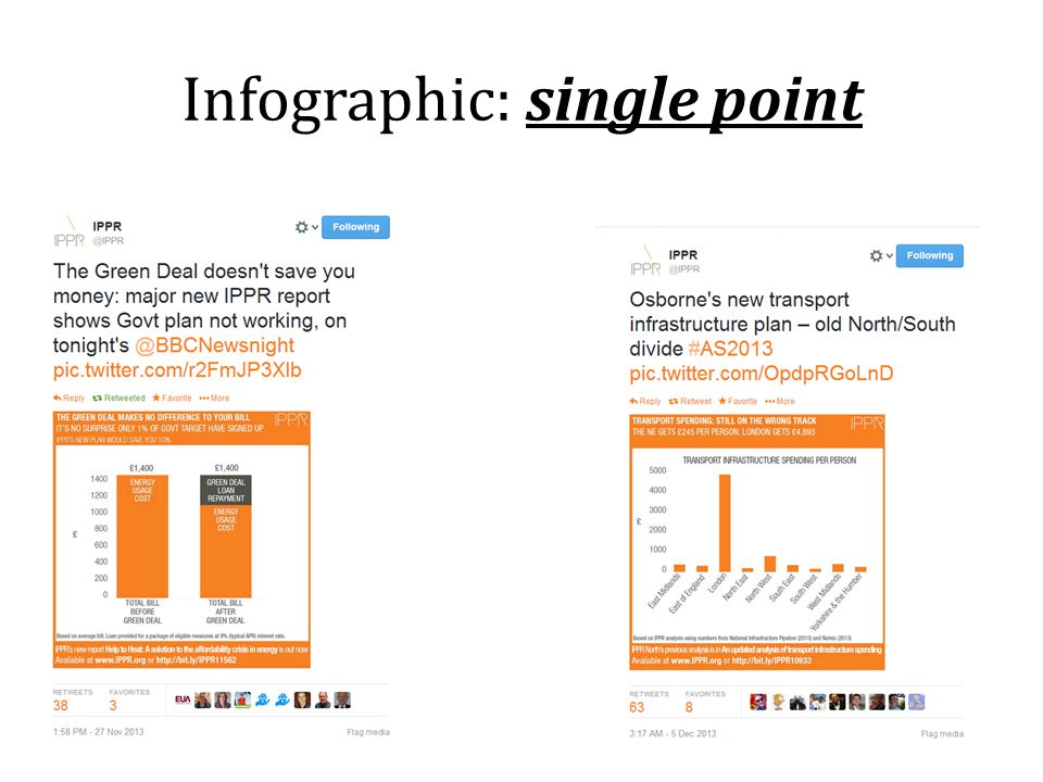 Infographic: single point