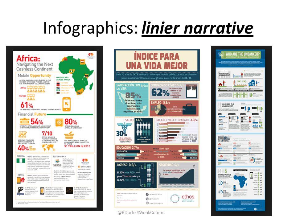 Infographics: linier narrative @RDarlo #WonkComms
