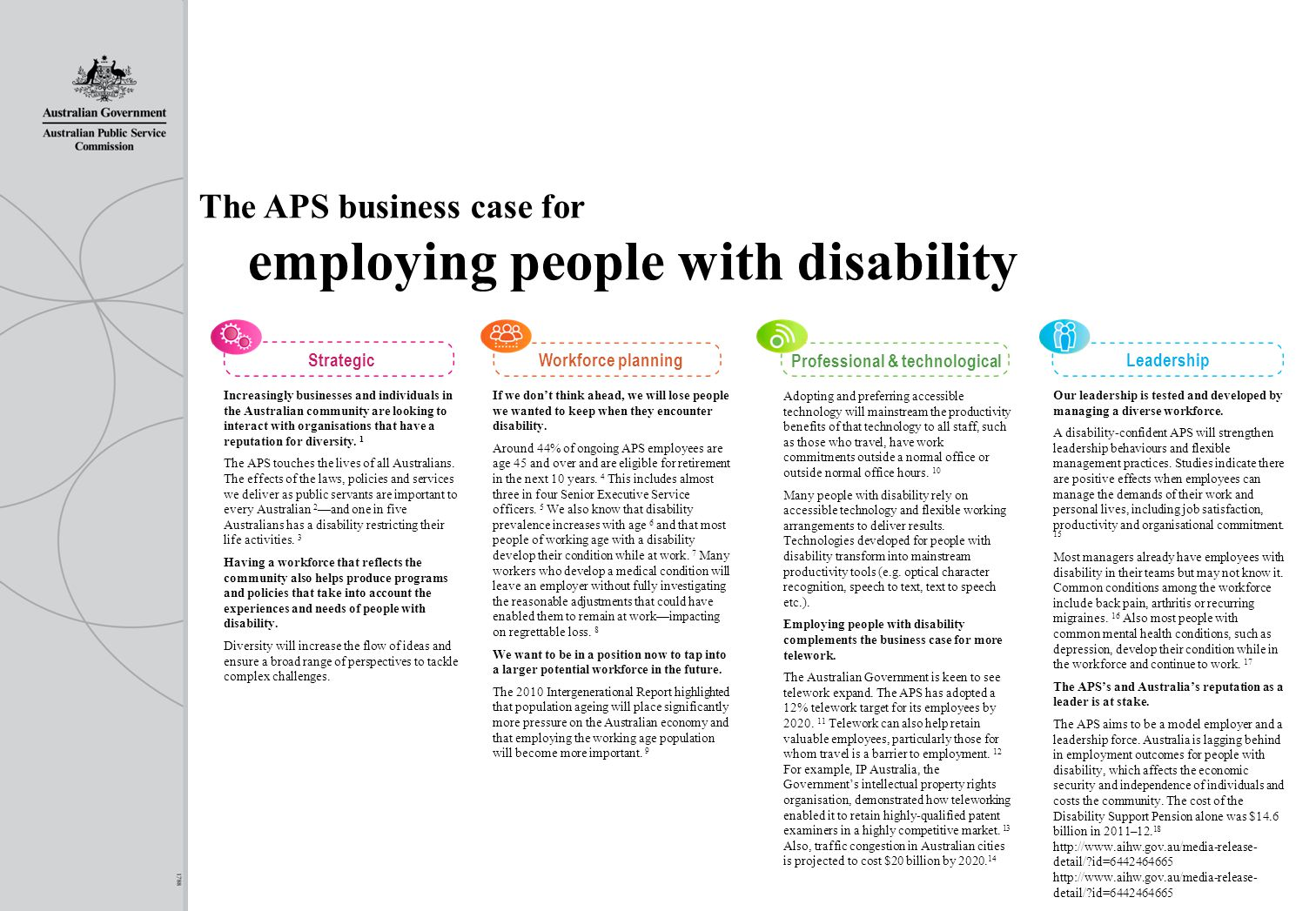 Leadership Our leadership is tested and developed by managing a diverse workforce. A disability-confident APS will strengthen leadership behaviours an