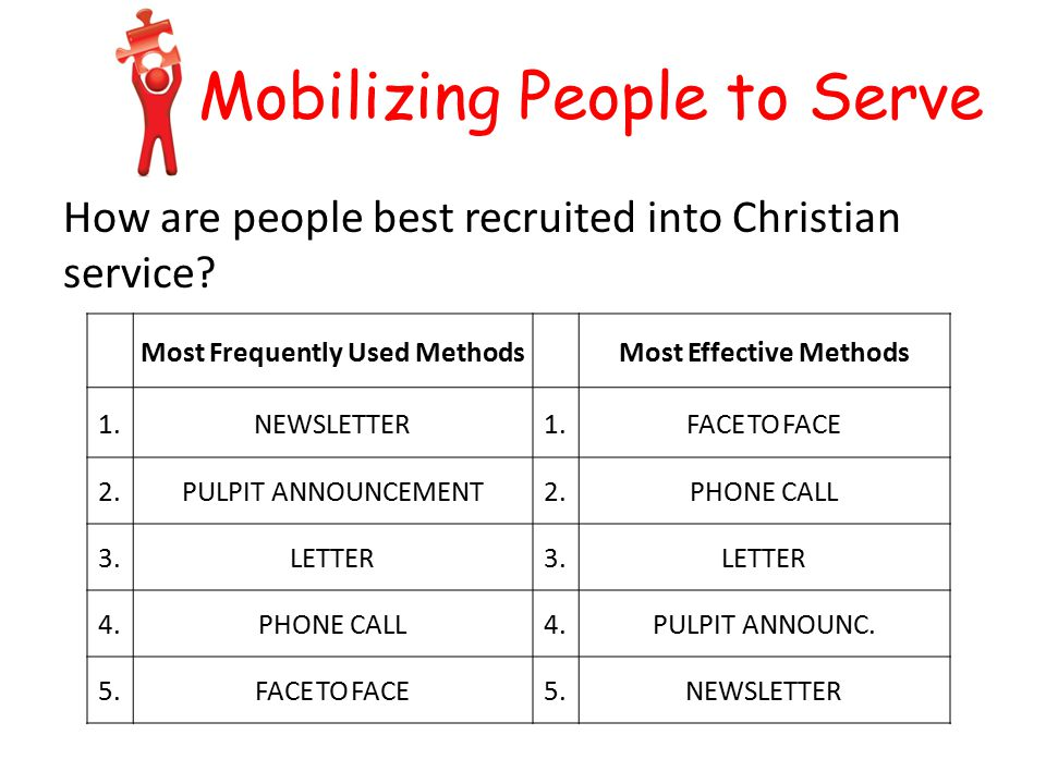 Mobilizing People to Serve How are people best recruited into Christian service.