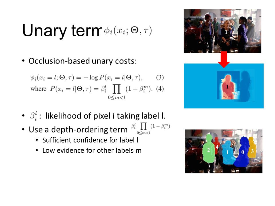 Unary term Occlusion-based unary costs: : likelihood of pixel i taking label l.