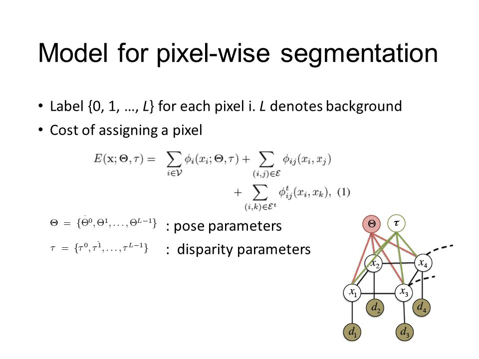 Model for pixel-wise segmentation Label {0, 1, …, L} for each pixel i. L denotes background Cost of assigning a pixel : pose parameters : disparity pa