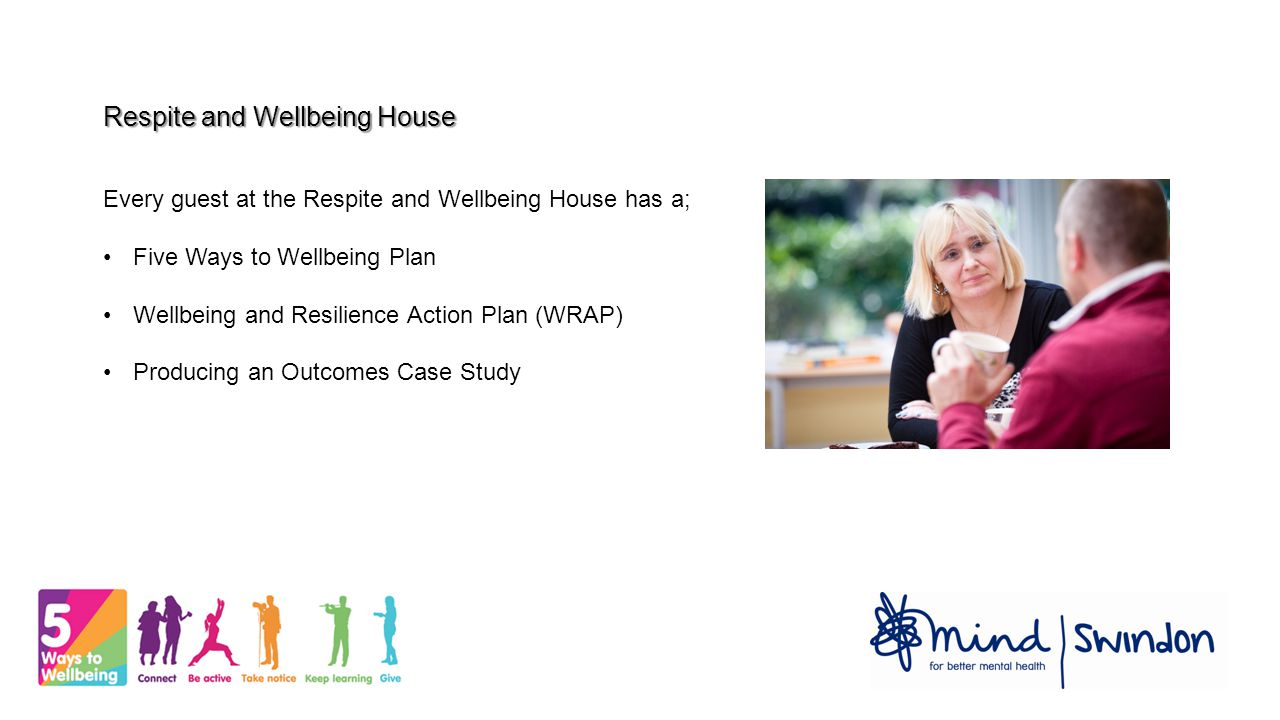 Every guest at the Respite and Wellbeing House has a; Five Ways to Wellbeing Plan Wellbeing and Resilience Action Plan (WRAP) Producing an Outcomes Case Study Respite and Wellbeing House