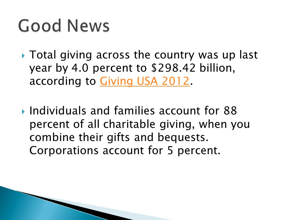  Total giving across the country was up last year by 4.0 percent to $298.42 billion, according to Giving USA 2012.Giving USA 2012  Individuals and families account for 88 percent of all charitable giving, when you combine their gifts and bequests.