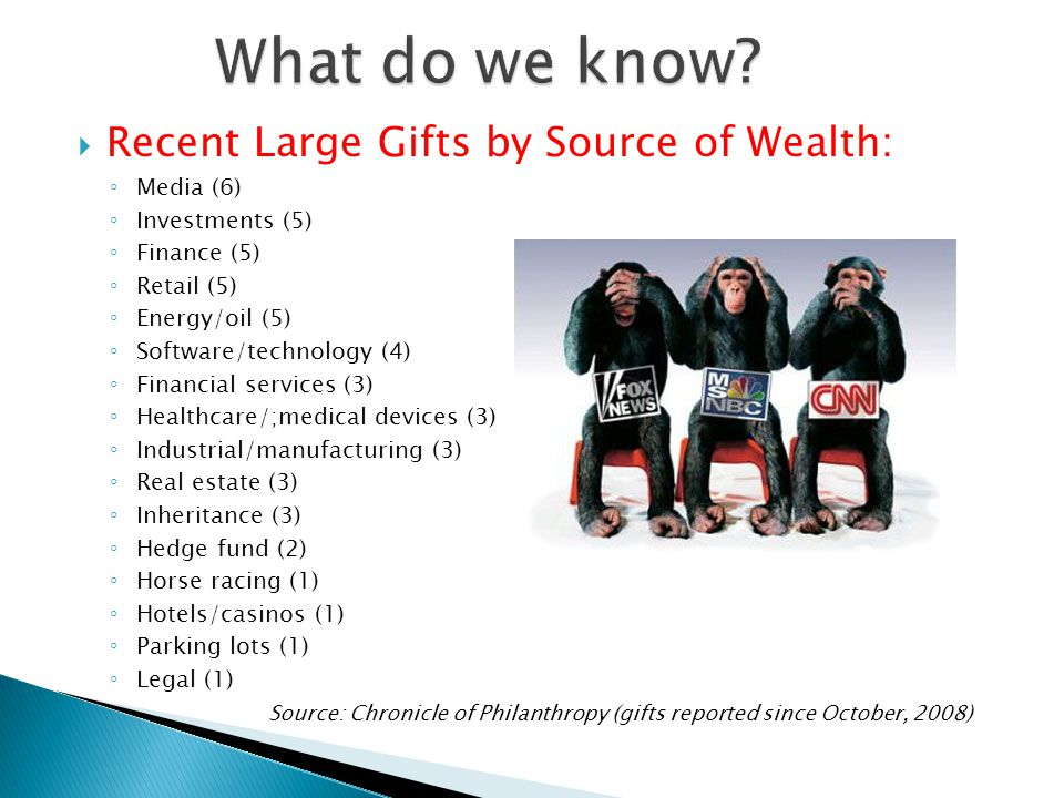  Recent Large Gifts by Source of Wealth: ◦ Media (6) ◦ Investments (5) ◦ Finance (5) ◦ Retail (5) ◦ Energy/oil (5) ◦ Software/technology (4) ◦ Financial services (3) ◦ Healthcare/;medical devices (3) ◦ Industrial/manufacturing (3) ◦ Real estate (3) ◦ Inheritance (3) ◦ Hedge fund (2) ◦ Horse racing (1) ◦ Hotels/casinos (1) ◦ Parking lots (1) ◦ Legal (1) Source: Chronicle of Philanthropy (gifts reported since October, 2008)