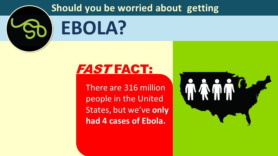 Should you be worried about getting EBOLA? FAST FACT: There are 316 million people in the United States, but we've only had 4 cases of Ebola.