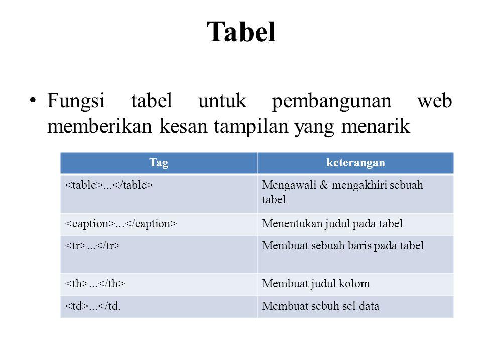 Tabel Fungsi tabel untuk pembangunan web memberikan kesan tampilan yang menarik Tagketerangan...