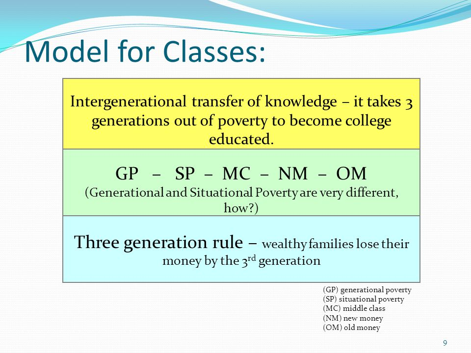 9 Intergenerational transfer of knowledge – it takes 3 generations out of poverty to become college educated.