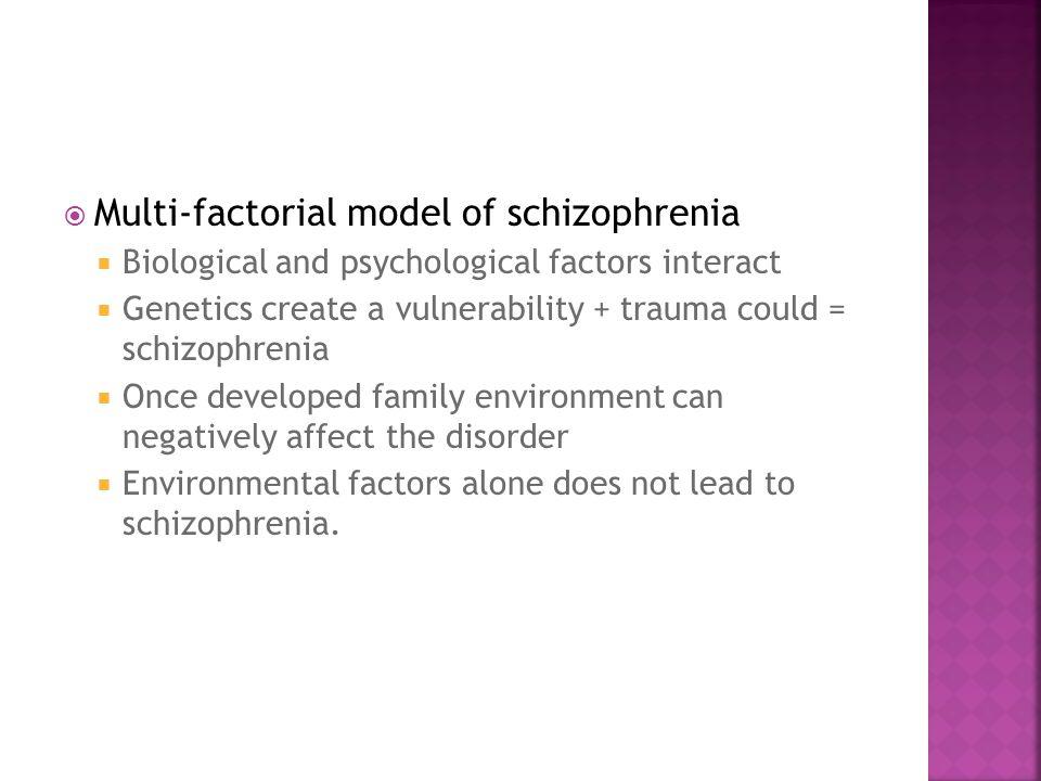 1.List four symptoms of schizophrenia. 2.