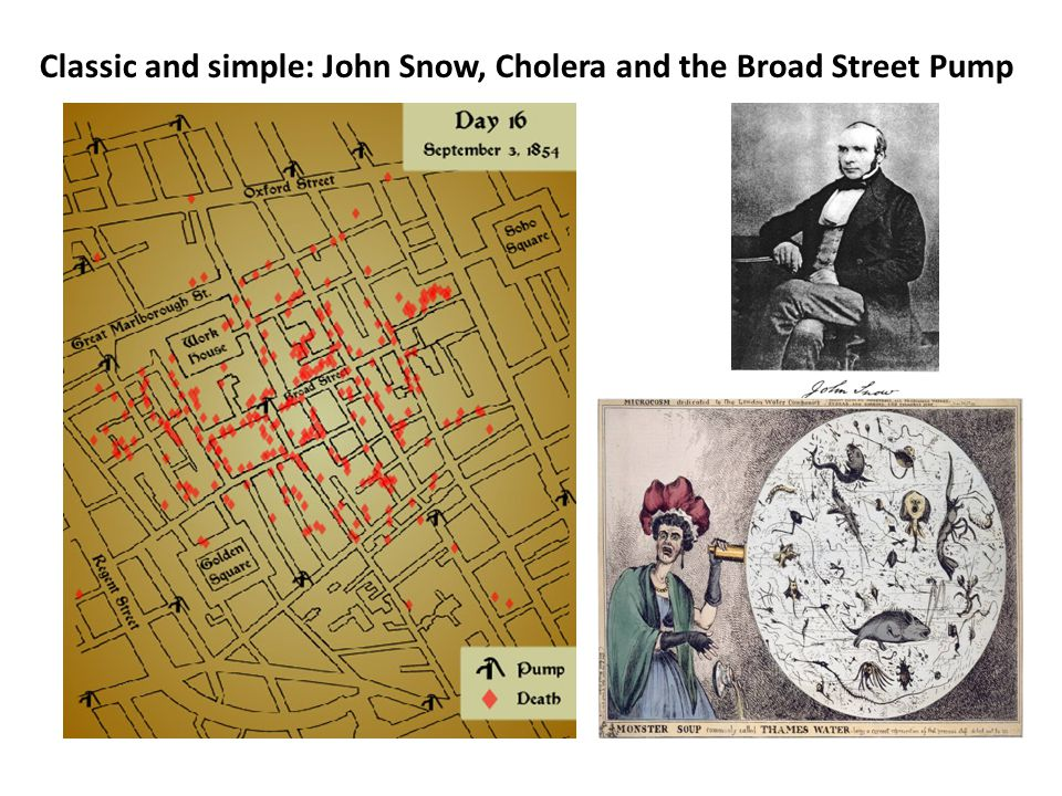 Classic and simple: John Snow, Cholera and the Broad Street Pump