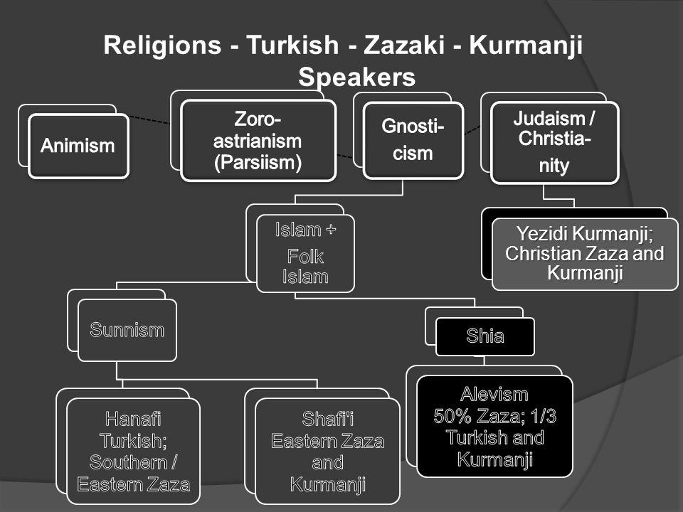 Religions - Turkish - Zazaki - Kurmanji Speakers Yezidi Kurmanji; Christian Zaza and Kurmanji