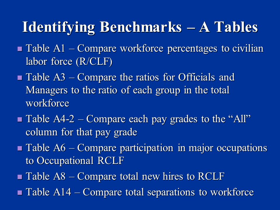 Identifying Benchmarks – A Tables Table A1 – Compare workforce percentages to civilian labor force (R/CLF) Table A1 – Compare workforce percentages to civilian labor force (R/CLF) Table A3 – Compare the ratios for Officials and Managers to the ratio of each group in the total workforce Table A3 – Compare the ratios for Officials and Managers to the ratio of each group in the total workforce Table A4-2 – Compare each pay grades to the All column for that pay grade Table A4-2 – Compare each pay grades to the All column for that pay grade Table A6 – Compare participation in major occupations to Occupational RCLF Table A6 – Compare participation in major occupations to Occupational RCLF Table A8 – Compare total new hires to RCLF Table A8 – Compare total new hires to RCLF Table A14 – Compare total separations to workforce Table A14 – Compare total separations to workforce