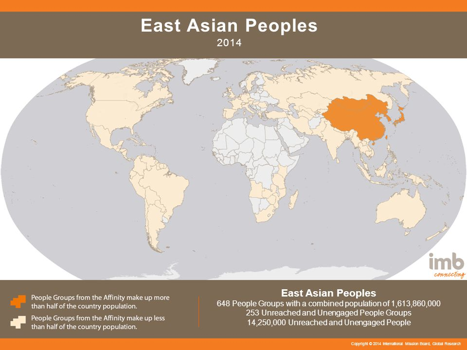 East Asian Peoples 2014 East Asian Peoples 648 People Groups with a combined population of 1,613,860,000 253 Unreached and Unengaged People Groups 14,