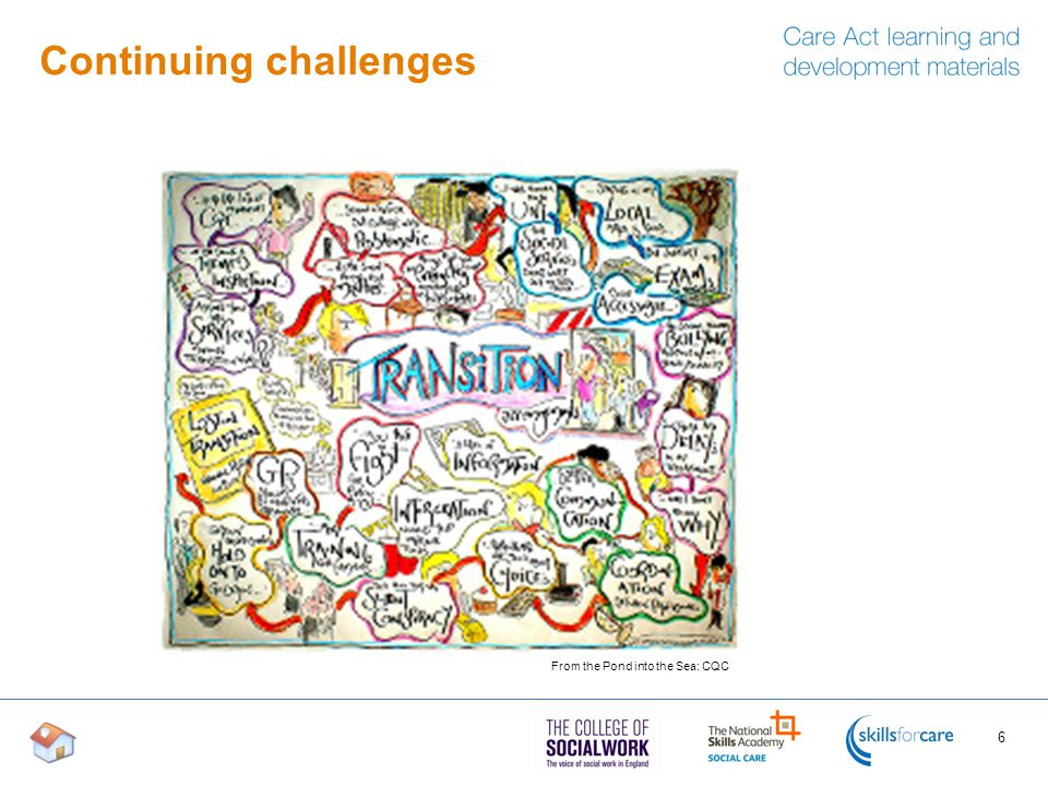 The principles and processes of effective transition  Early planning  Holistic assessment, planning and review  Active involvement of young people and their families  Raising aspirations and focusing on key life chances  Provision of information and advocacy  Flexibility in transfer arrangements i.e.