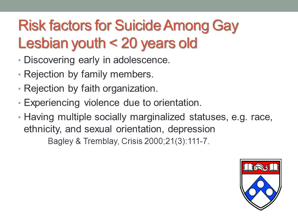 Risk factors for Suicide Among Gay Lesbian youth < 20 years old Discovering early in adolescence.