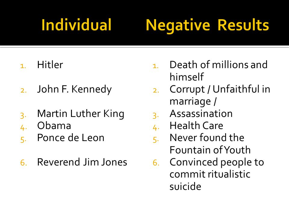 Individual Negative Results 1.Karl Marx (idealist) 2.