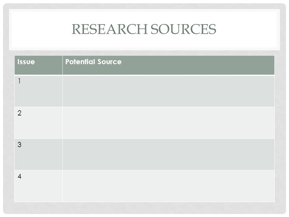 RESEARCH SOURCES IssuePotential Source 1 2 3 4