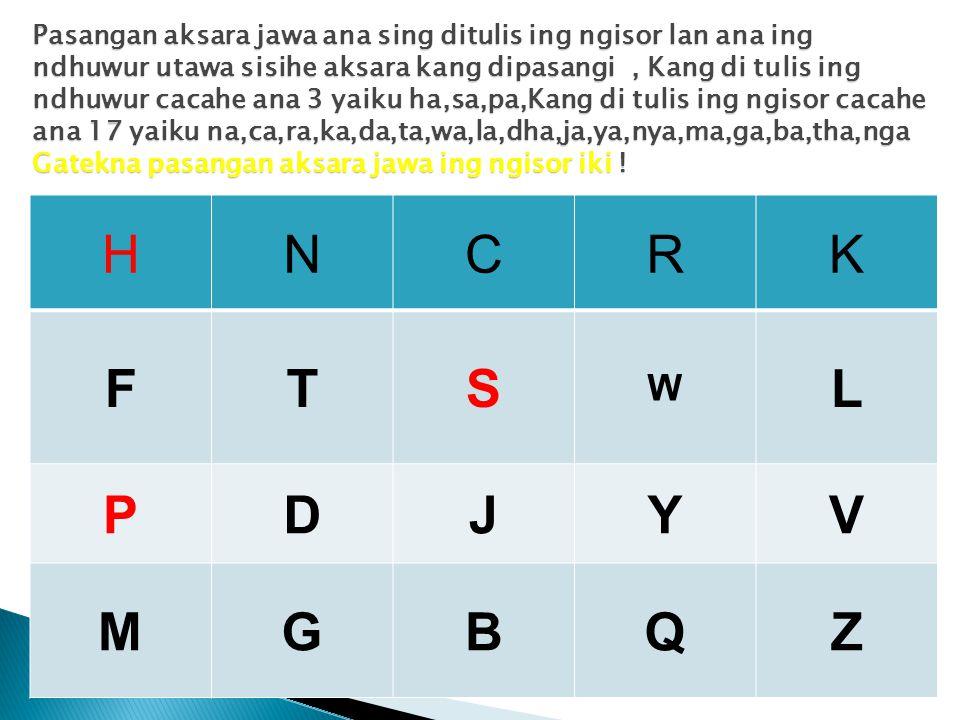Patrape panulisan Pasangan aksara Jawa Ditulis salebare aksara mati.