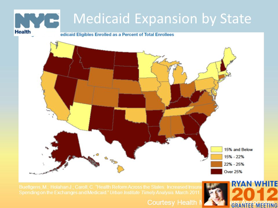 Now: States encouraged to suspend rather than terminate Medicaid on admission to correctional facilities. Pre-screening prerelease is permitted. 2014: