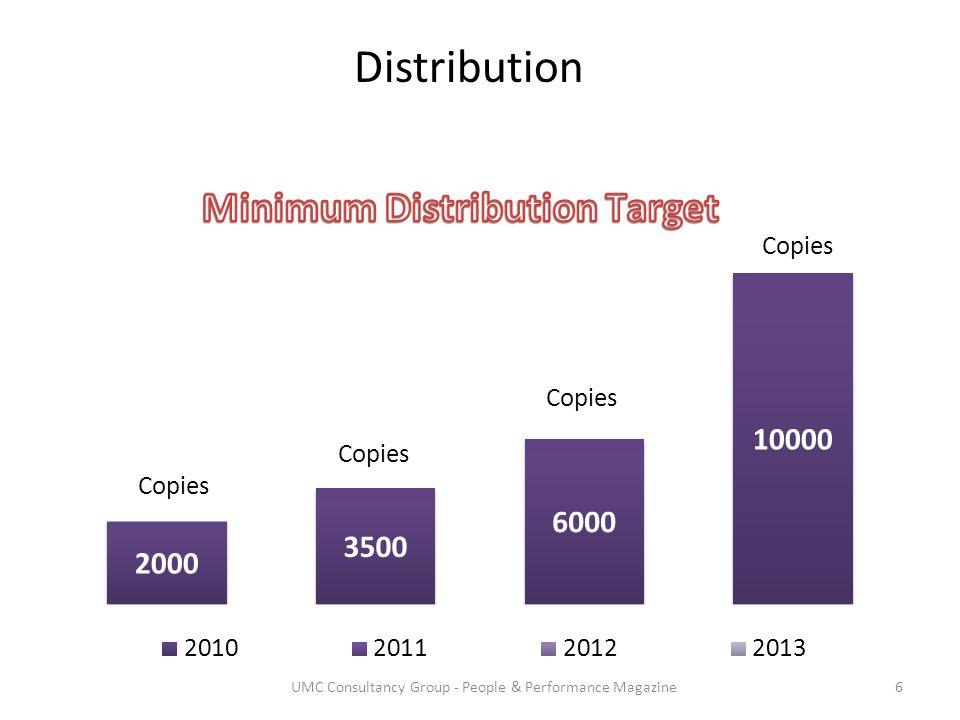Distribution 6UMC Consultancy Group - People & Performance Magazine