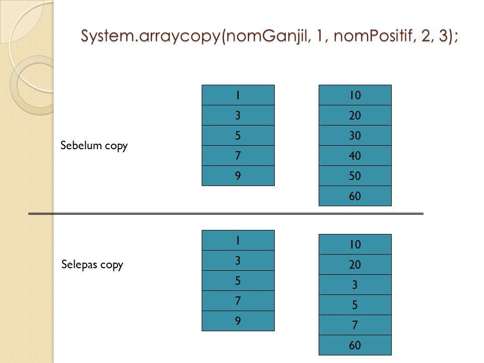 System.arraycopy(nomGanjil, 1, nomPositif, 2, 3); 1 3 5 7 9 10 20 3 5 7 60 1 3 5 7 9 10 20 30 40 50 60 Sebelum copy Selepas copy