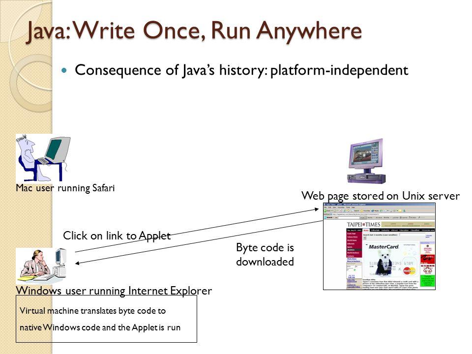 Java: Write Once, Run Anywhere Consequence of Java's history: platform-independent Mac user running Safari Windows user running Internet Explorer Web