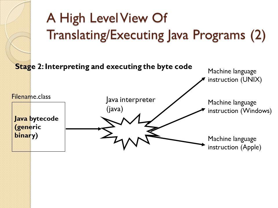 A High Level View Of Translating/Executing Java Programs (2) Java interpreter (java) Java bytecode (generic binary) Filename.class Machine language in
