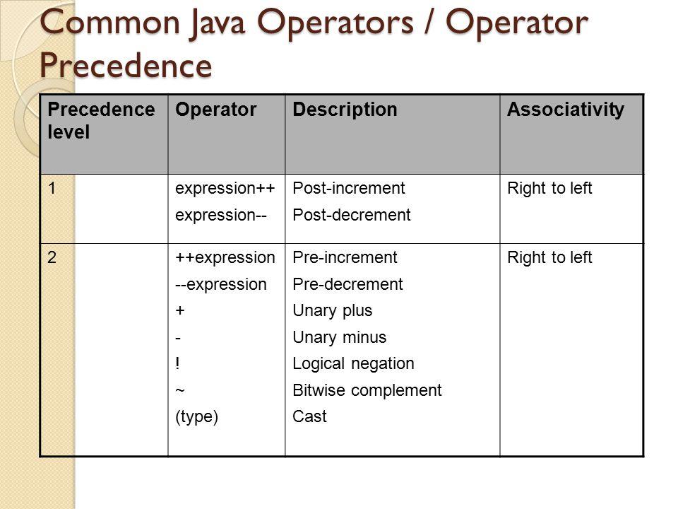 Common Java Operators / Operator Precedence Precedence level OperatorDescriptionAssociativity 1expression++ expression-- Post-increment Post-decrement
