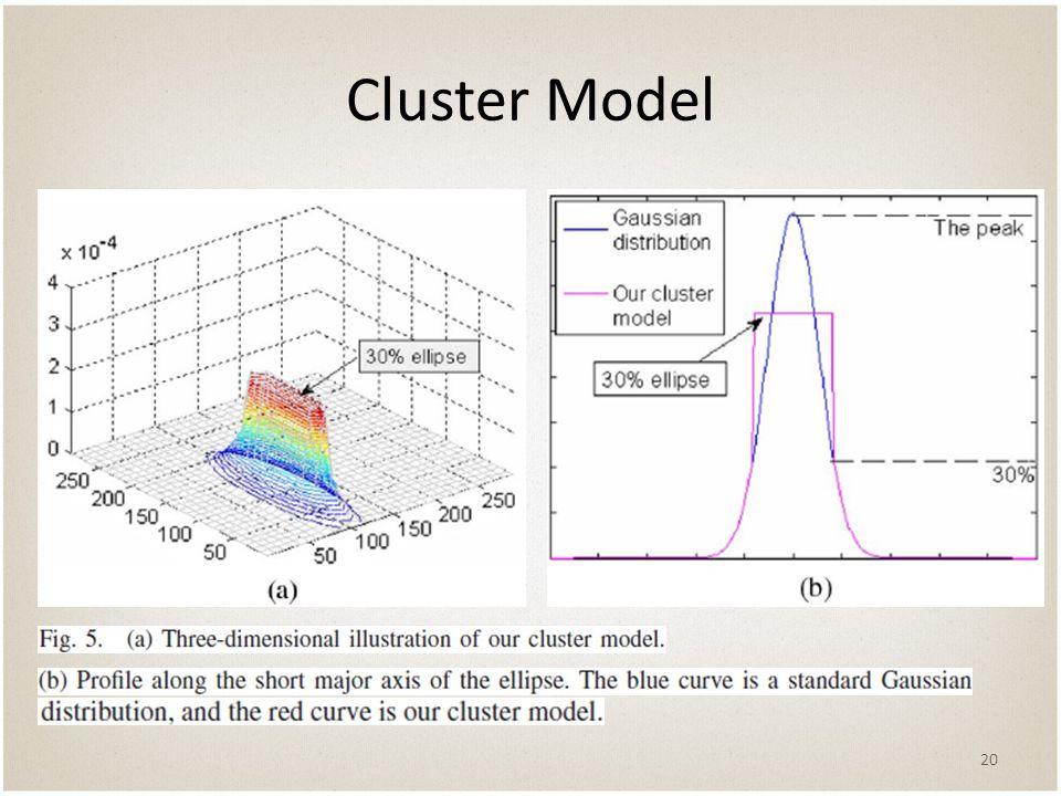 Cluster Model 20