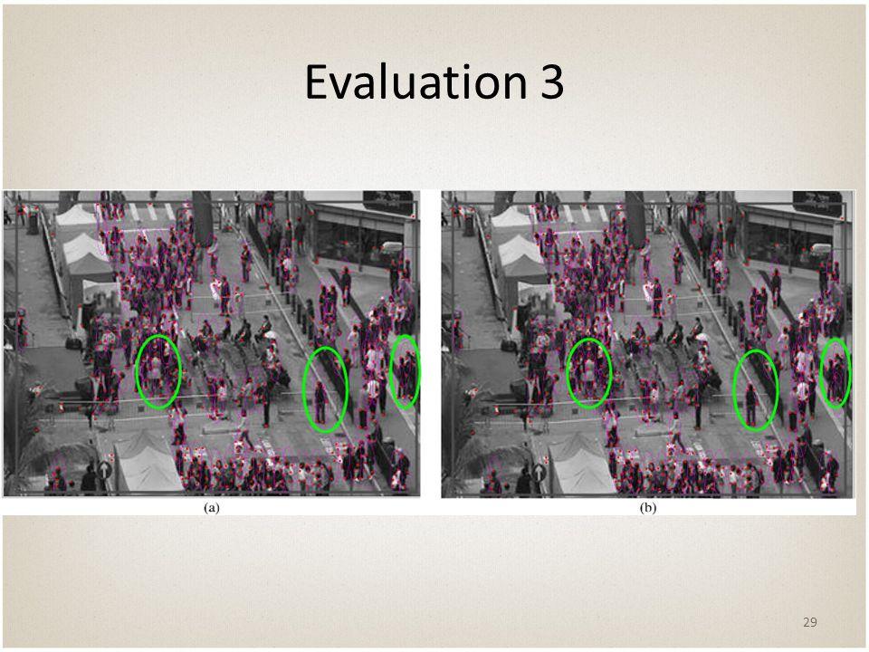 Evaluation 3 29