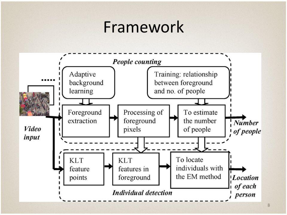 Framework 8