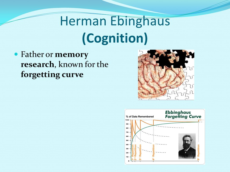 Herman Ebinghaus (Cognition) Father or memory research, known for the forgetting curve