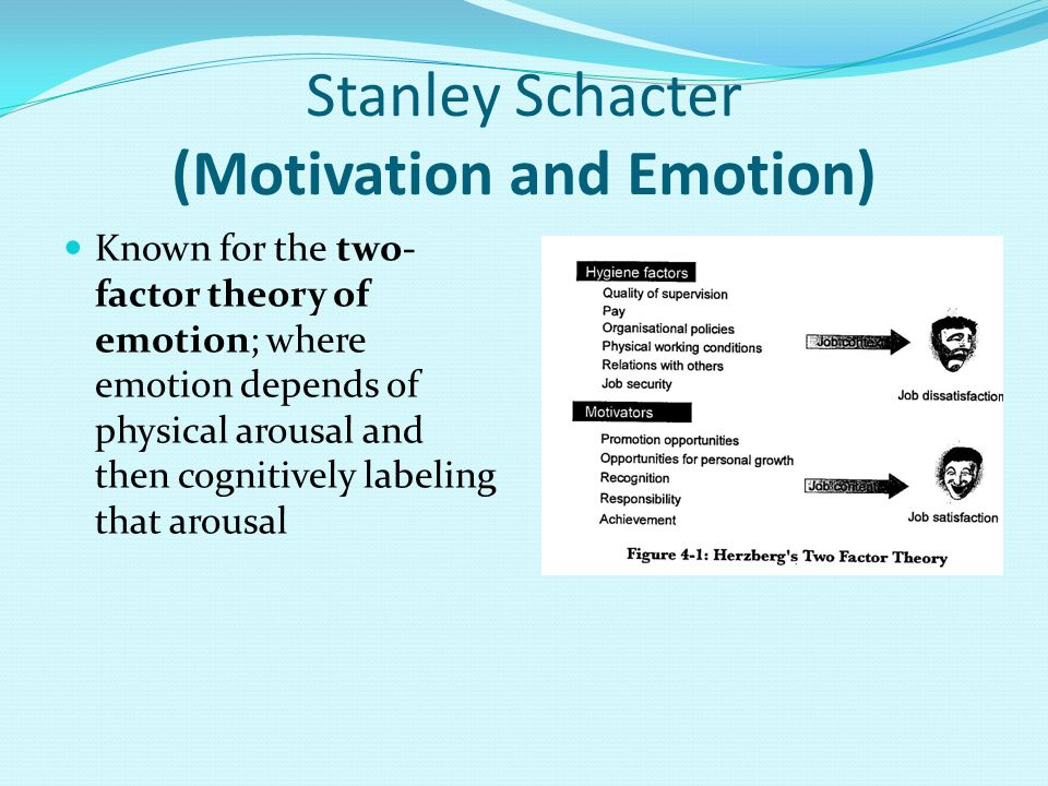 Stanley Schacter (Motivation and Emotion) Known for the two- factor theory of emotion; where emotion depends of physical arousal and then cognitively labeling that arousal