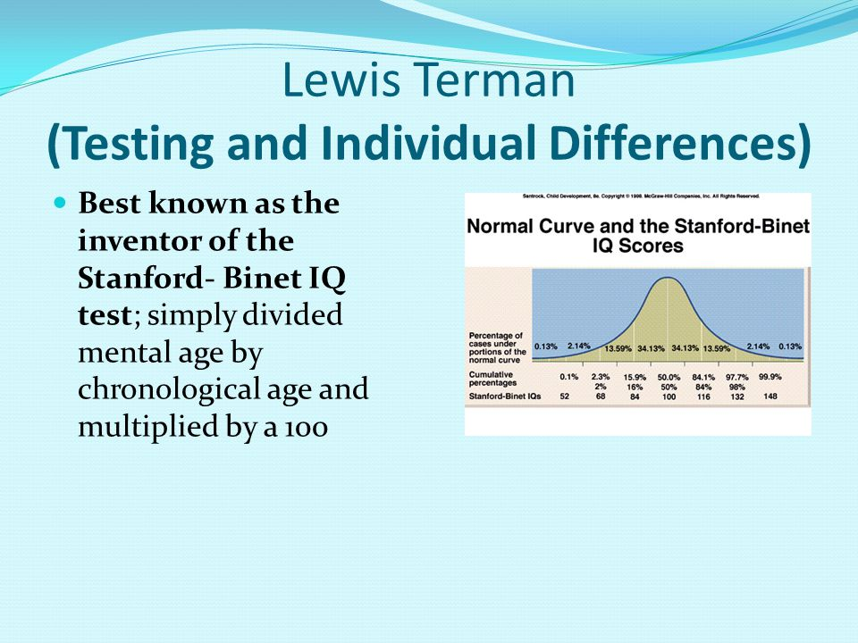 Lewis Terman (Testing and Individual Differences) Best known as the inventor of the Stanford- Binet IQ test; simply divided mental age by chronological age and multiplied by a 100