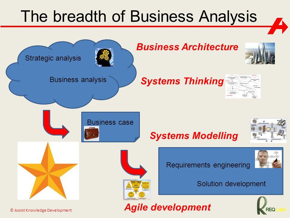 © Assist Knowledge Development The breadth of Business Analysis Business case Business analysis Requirements engineering Solution development Strategi