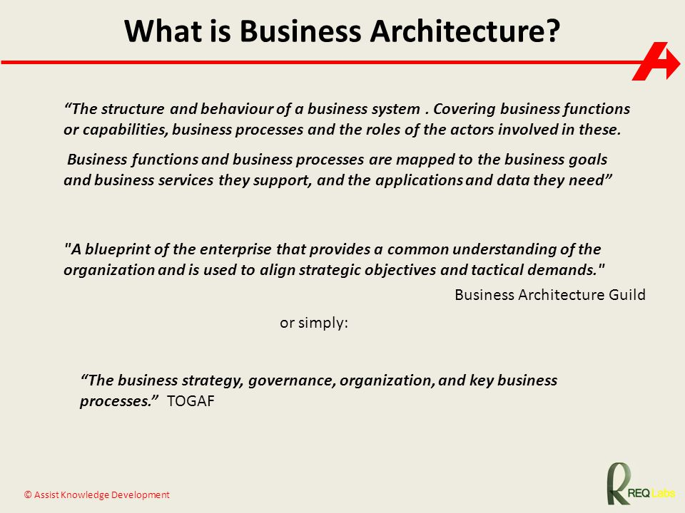 """© Assist Knowledge Development What is Business Architecture? """"The structure and behaviour of a business system. Covering business functions or capabi"""