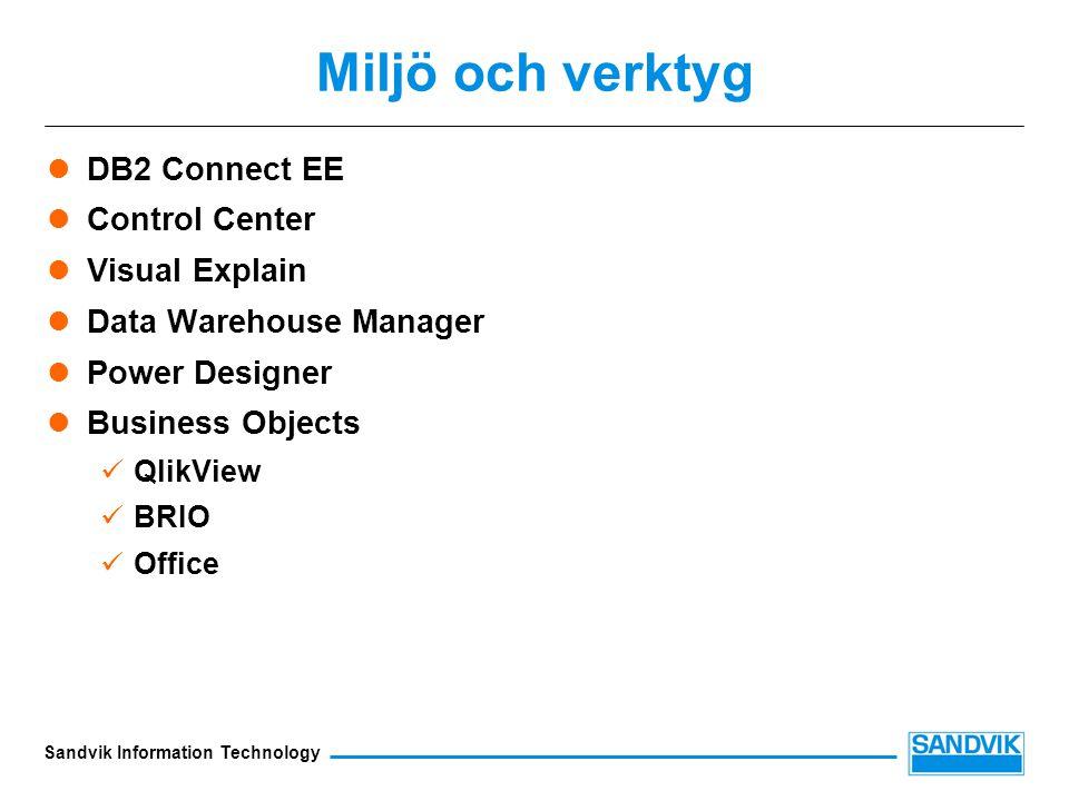 Sandvik Information Technology Miljö och verktyg DB2 Connect EE Control Center Visual Explain Data Warehouse Manager Power Designer Business Objects QlikView BRIO Office