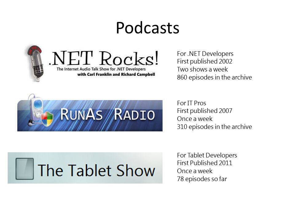 Podcasts For.NET Developers First published 2002 Two shows a week 860 episodes in the archive For IT Pros First published 2007 Once a week 310 episodes in the archive For Tablet Developers First Published 2011 Once a week 78 episodes so far